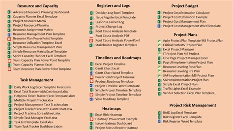 sample roadmaps