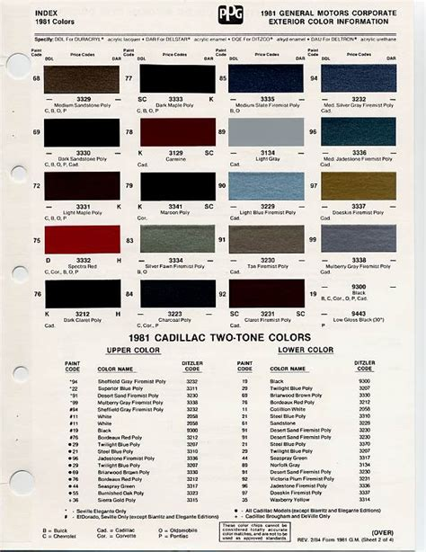 gm auto color chips color chip selection auto paint colors codes auto paint