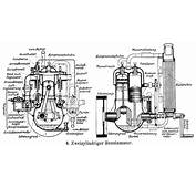 How An Internal Combustion Engine Works  The New York Times