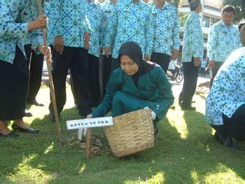 Hidup Seperti Leri lubang semut tanggulangi sah indonesianic