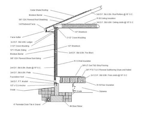 sc section roof details drawing a 15 roofing detail at parapet wall