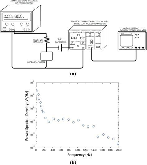 resistor noise calc resistor noise measurement 28 images resistor noise calculator 28 images instrumentation