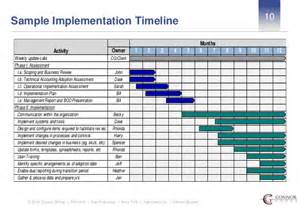 asc 606 implementation strategy with connor group and
