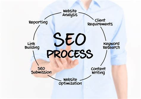 design optimisation meaning search engine optimization seo circle bc