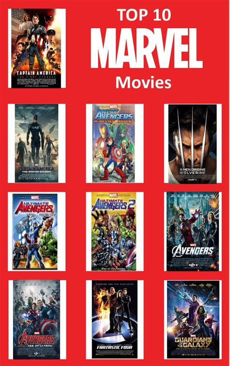 best marvel movies top 10 favorite marvel movies by dragonprince18 on deviantart