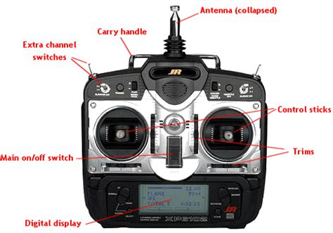 6 channel rc transmitter gif