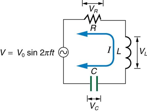 capacitor and resistor in series ac rlc series ac circuits 183 physics