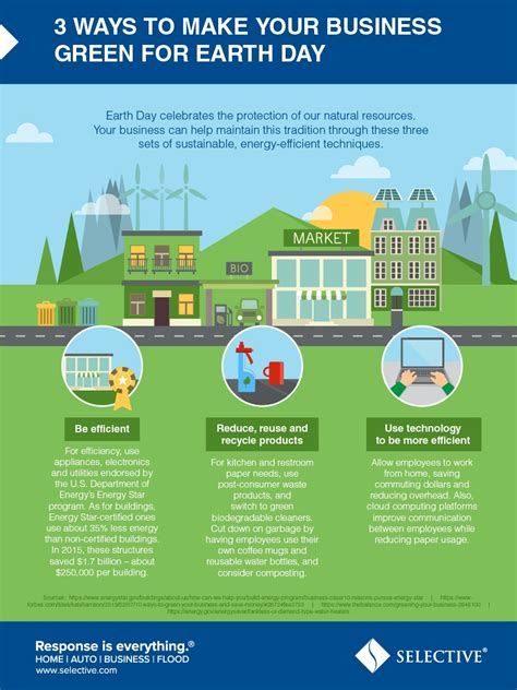 green biz trends for earth month infographic industry 3 ways to make your business green for earth day