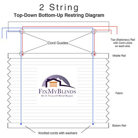 How To Fix Night Blindness String Routing In A Top Down Bottom Up Honeycomb Shade