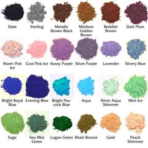 what color is mineral 6 best images of mineral color chart bareminerals makeup