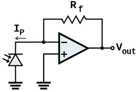 noise diode wiki snr noise vs signal electrical engineering stack exchange