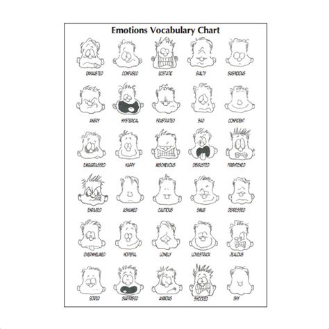 vocabulary chart template sle feelings chart 9 documents in pdf