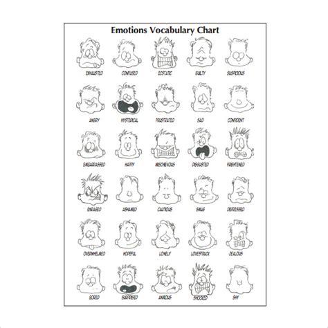 sle feelings chart 9 documents in pdf