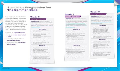 common performance standards curriculum map code x common next generation assessments for the