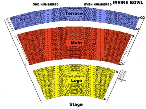 pageant of the masters seating chart seat numbers