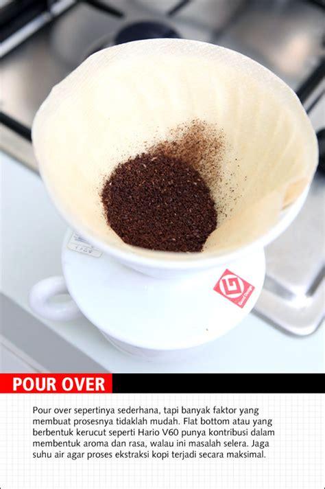 Paket Coffee Kalita Dripper Filter Saringan Kopi Coffee Maker pour cikopi