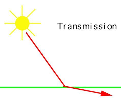 Light Transmission by Light Object Intersection