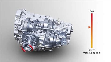 Multitronic Audi by Transmission Technologies Audi Technology Portal