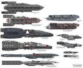 battlestar galactica floor plan battlestar galactica blueprints related keywords battlestar galactica blueprints long tail