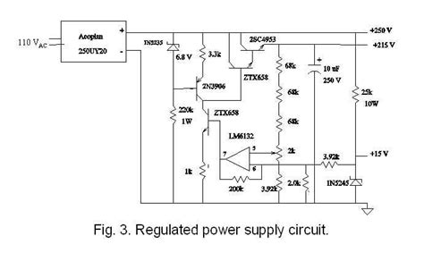 rf oscillator mass spectrometry resource