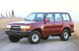 Otomobil Toyota Landcruiser Vx 80 1990 1997 Headl Su Ty 20 1808 toyota land cruiser specs of wheel sizes tires pcd