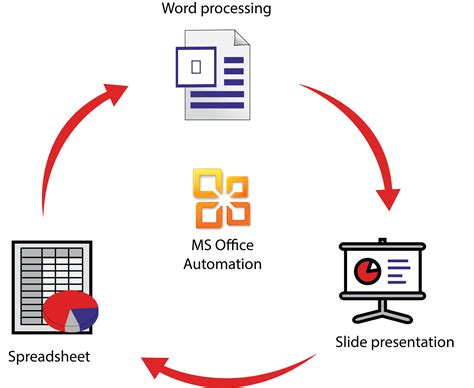 microsoft office courses microsoft excel powerpoint