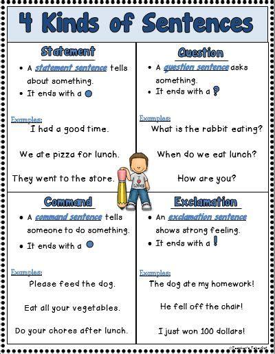 exle of command sentences worksheet best 25 kinds of sentences ideas on types of sentences compound complex sentence