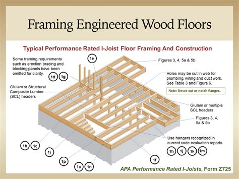 1 Hr Concrete Floor With Wood Framing - back to basics apa the engineered wood association