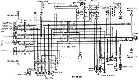 derbi senda wiring diagram wiring diagram