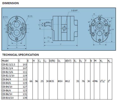 Hydraulic Gear Cb B cb b dual gear cb b4 4