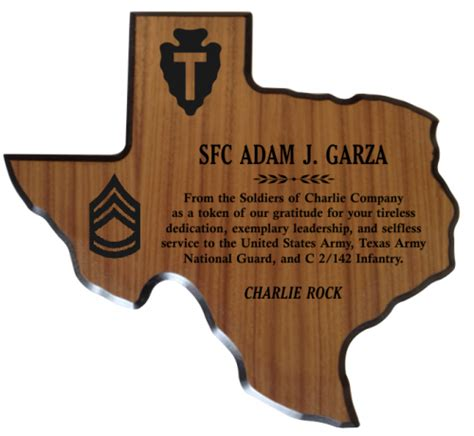 Handcrafted Plaques - custom shape plaques