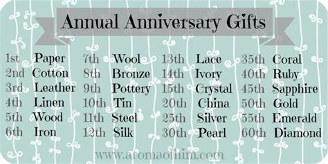 Best 25  Anniversary traditions ideas on Pinterest