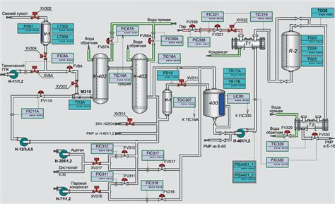 process control systems engineering read fiction non