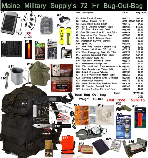 53 essential bug out bag supplies how to build a suburban go bag you can rely upon books lloyd is perfecting the of the bug out bag