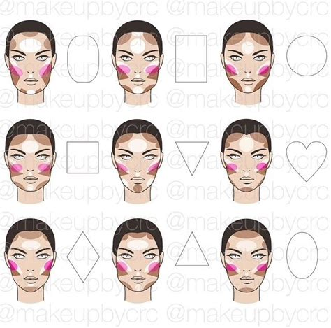 how do a contour hairstyle highlight contour blush face chart dont charts and