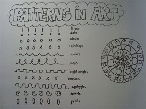 different types of pattern in art different types of patterns in art