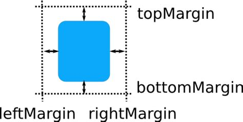 qt layout margin positioning with anchors qt quick 5 10