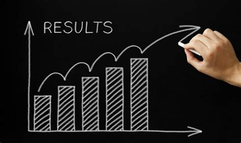 Mba Cet Result by Mba Cet Results Analysis Cetking
