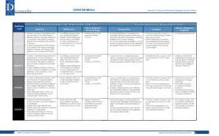 continuity of operations plan template white house continuity of government plan and national