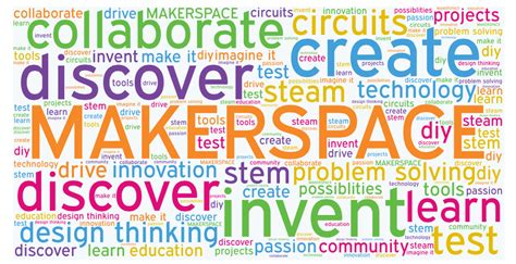 the green screen makerspace project book books makerspaces archives well imagine that