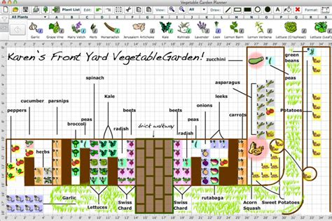 Vegetable Garden Layout Software Custom Landscape Guide Vegetable Garden Planting Layout