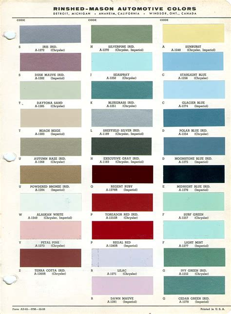 chrysler imperial paint chip codes  charts