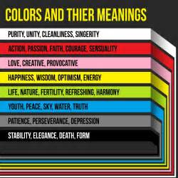 lightsaber colors and meanings colors and their meanings visual ly