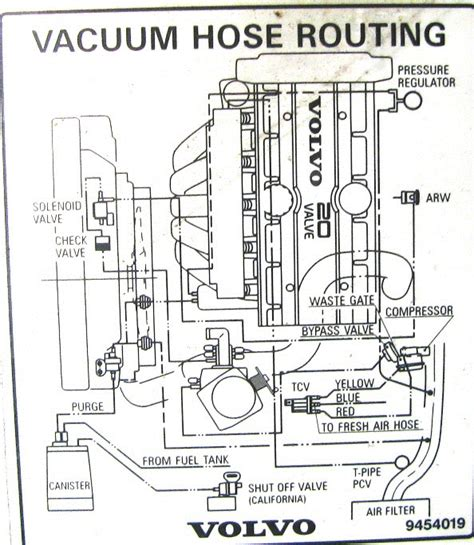 volvo   turbo    approx   vacuum hose connected   intake