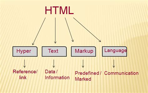 tutorial about html html introduction tutorial