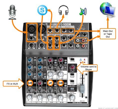 horizontal output transistor driver plc og input wiring diagram plc free engine image for user manual