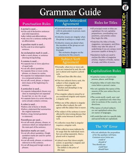reference books grammar punctuation 25 best ideas about of grammar on