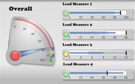 Concept For 4dx Scoreboard Progress Toward The Lead Scoreboard Ideas