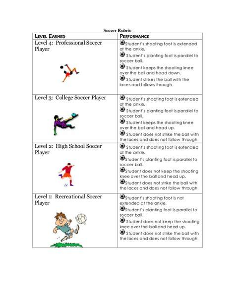 soccer peer assessment rubric