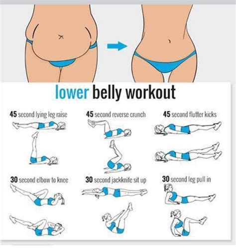 lower belly workout posted by newhowtolosebellyfat blast away belly